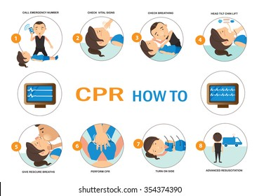 cpr how to Vector Illustration.