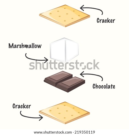 Cracker with  chocolate and marshmallow VECTOR ILLUSTRATION