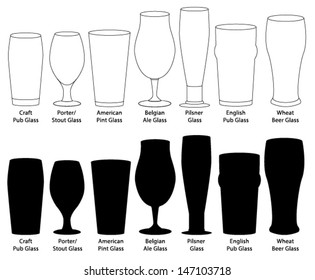 Craft Beer Glassware