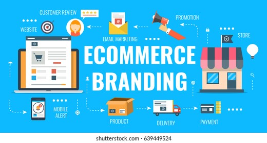 Creating brand identity for eCommerce website, e-commerce branding flat infographic style vector banner with icons