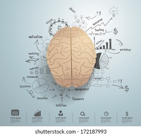 Creative brain with drawing business success strategy plan idea, Inspiration concept modern design template workflow layout, diagram, step up options, Vector illustration