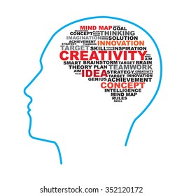 Creative Brain Word Cloud with human head shape