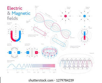Creative infographiccollection of colorful models showing electric and magnetic fields on white background