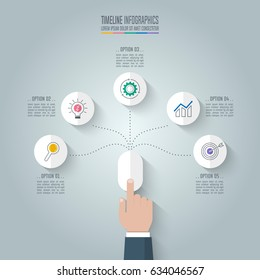 Creative concept for infographic  with 5 options. Business hand click mouse with timeline infographic design vector and marketing icons for presentation, workflow, diagram, annual report, web design?