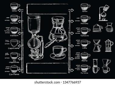 Creative conceptual vector. Sketch hand drawn coffee set illustration, engraving, ink, line art, icon, vector.