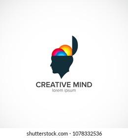 Creative Idea Brain Mind Think People Human Design Vector