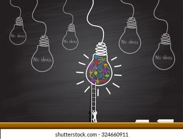 Creative idea light bulb handwriting