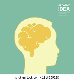 Creative ideas concept.The brain represents initiation.Open vision lead to success. Vector illustrations