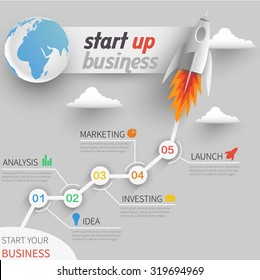 creative illustration infographic step by step start your business / rocket soars up