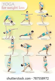 Creative illustration - poster. Yoga exercises. Complex of asanas for weight loss. 13 female figures.