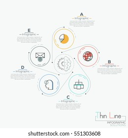 Creative infographic design layout, 5 circles with pictograms placed around central element and text boxes. Features of effective thinking. Vector illustration in thin line style for report, banner.