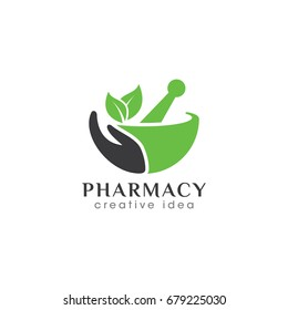 Creative Pharmacy Concept Logo Design Template