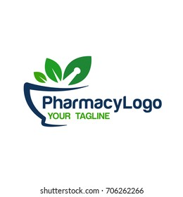 Creative Pharmacy Concept Logo Design