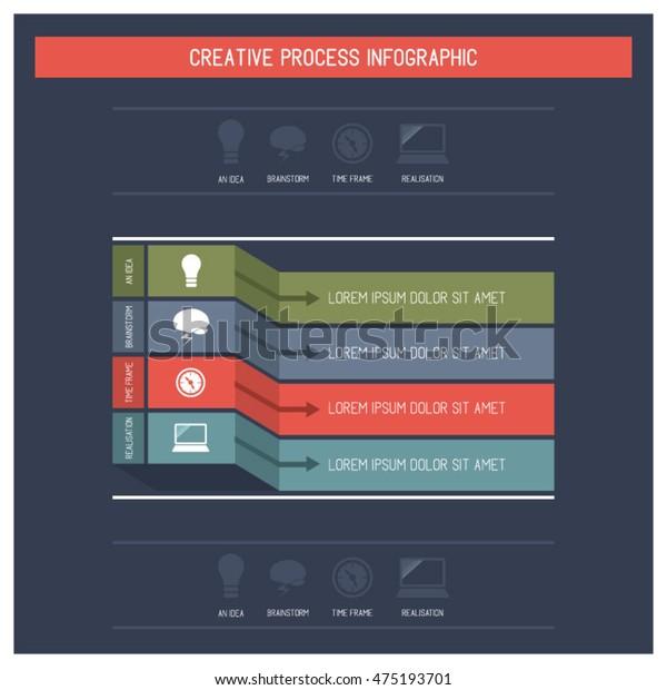 Creative Process Infographic Business Data Visualization ...