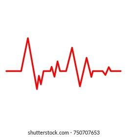 Creative vector illustration of heart line cardiogram isolated on background. Art design health medical heartbeat pulse. Abstract concept graphic element.