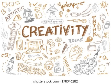 Creativity and Innovation Doodle Collection Vector. Editable Clip Art.