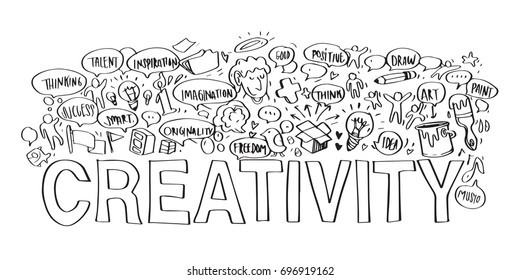 Creativity phases and doodle cute miniature about creativity and ideas, elements for infographic and other uses.