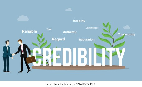 credibility business personal concept with big text and some thing spread around the objects - vector illustration