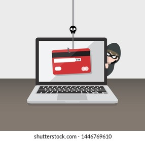 Credit card phishing with cyber thief hide behind Laptop computer. Hacking concept.