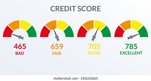 Credit score gauge set. Good and Bad meter. Credit rating history report. Vector illustration.