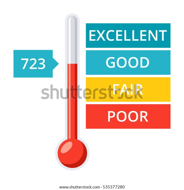 Credit Score Gauge Thermometer Pointer Stock Vector