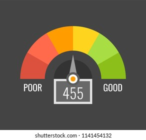Credit score indicators with color levels from poor to good on black background. Vector illustration.