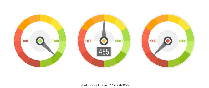 Credit score indicators with color levels from poor to good. Credit score meter set. Vector illustration.