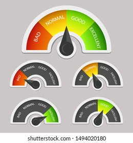 Credit score indicators with color levels from poor to good. Customer satisfaction meter with different emotions. Rating credit meter good and poor, indicator credit level illustration