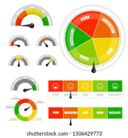 Credit score indicators with color levels from poor to good. Banking report borrowing application risk form document loan business market. Rating credit meter good and poor, indicator credit. Vector