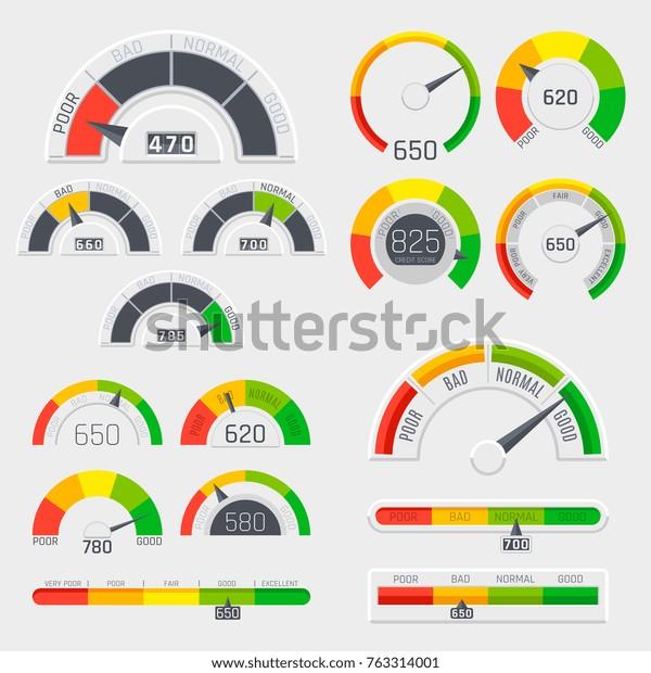 Bonitätsindikatoren mit Farbwerten von schlecht bis gut. Weichen mit Maßstab, Vektorset. Bewertung des Kreditzentrums gut und schlecht, Indikatorkreditaufnahme