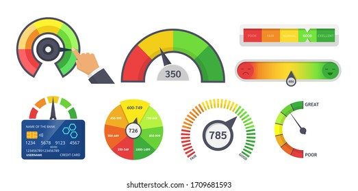 Credit score indicators. Limit indicators with color levels from poor to good. Gauges with measuring scale. Business credit score speedometers, indicators scale estimation of bank loan approval vector