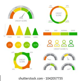 credit score infographic with speedometer set