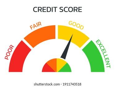 Credit score meter. Gauge, business report concept. Excellent, good, bad, poor level scale. Credit rating performance design. Vector illustration.