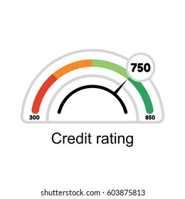 Credit Score rating. Illustrations manometer isolated on white background.