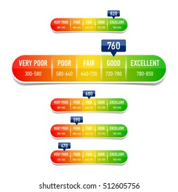 Credit score rating scale vector illustration