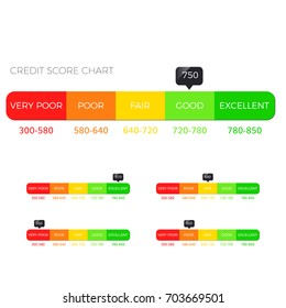 Credit score scale showing good value vector icon isolated on white background flat colorful financial history assessment of credit score meter