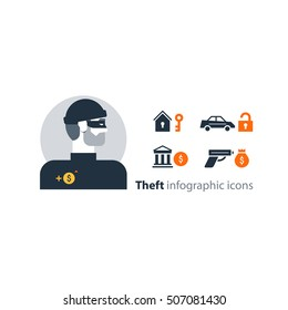 Criminal stealing money, bank robbery, home burglary, car insurance, gun icon. Flat design vector illustration. Male character turned head