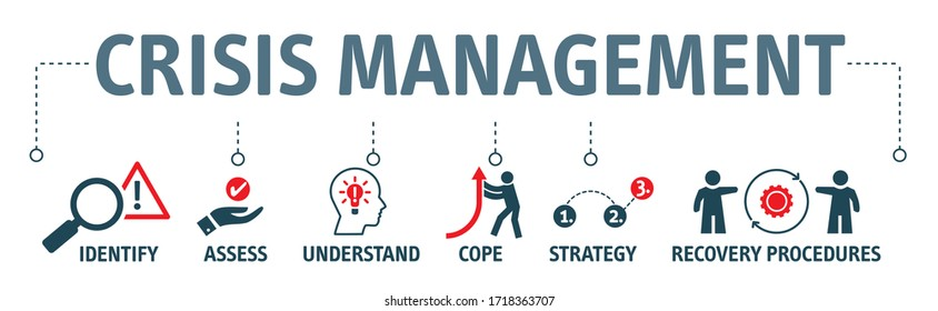crisis management. Vector icons. Crisis management is the process by which an organization deals with a disruptive and unexpected event that threatens to harm the organization or its stakeholders
