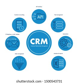CRM systems infographic. Set of 7 different icons. Flat vector illustration