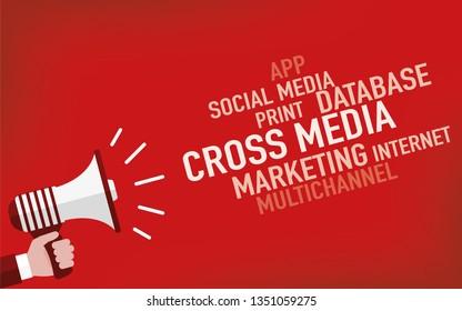 Cross Media Concept