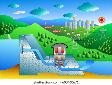 Cross section of a conventional hydroelectric dam diagram vector  art for graphic or website layout vector