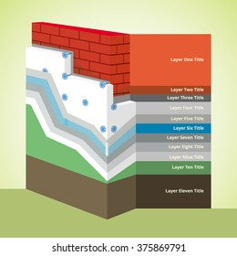 Cross-section layered scheme of a polystyrene thermal isolation. All layers of exterior insulation from base to finishing. Simple colored EPS10 vector illustration optimized for easy color changes.
