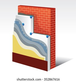 Cross-section layered scheme of a wall with polystyrene thermal isolation. All layers of exterior insulation from base to finishing. Simple colored vector illustration.