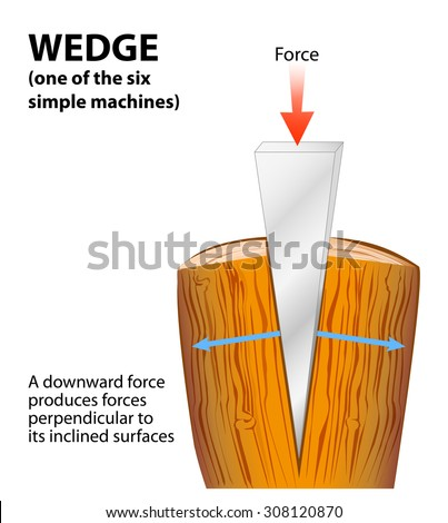 Crosssection splitting wedge length oriented vertically stock vector cross section of a splitting wedge with its length oriented vertically simple machine freerunsca Image collections