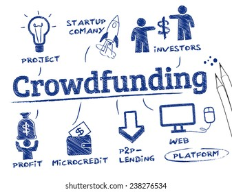 crowdfunding concept. Chart with keywords and icons