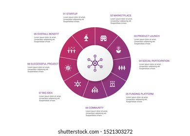 Crowdfunding Infographic 10 steps circle design. startup, product launch, funding platform, community icons