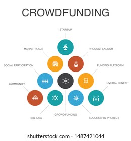 Crowdfunding Infographic 10 steps concept. startup, product launch, funding platform, community simple icons