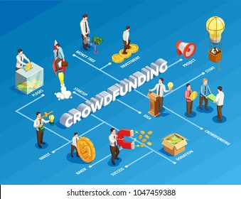 Crowdfunding isometric flowchart with business ideas and money symbols vector illustration