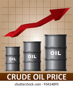 Crude oil price rise - abstract illustration with barrel and diagram