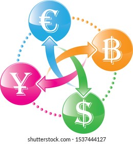 Cryptocurrency exchange icon. Bitcoin, Dollar, Euro and Yuan vector currency exchange symbol.